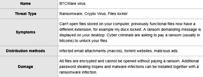 How to remove Btcware ransomware