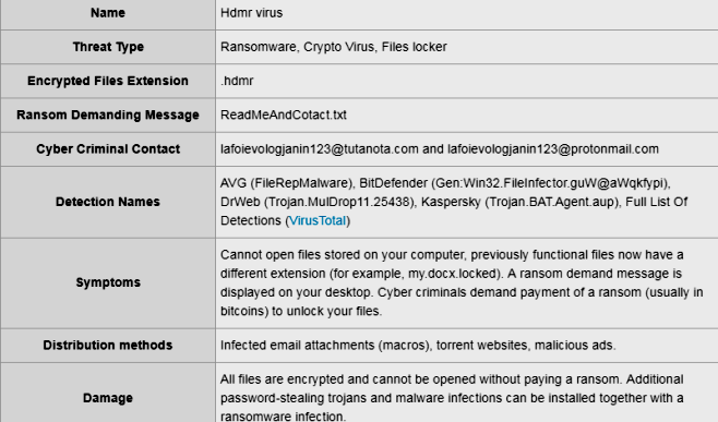 How to remove HDMR ransomware