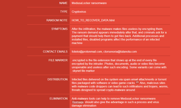 How to remove MedusaLocker