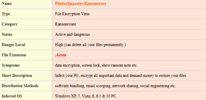 How to remove PhobosImposter ransomware