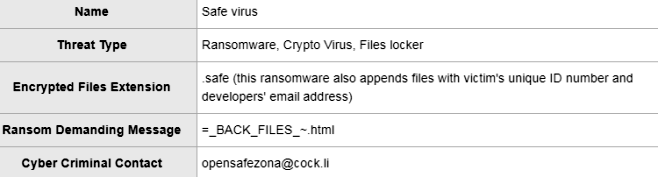 How to remove Safe Ransomware