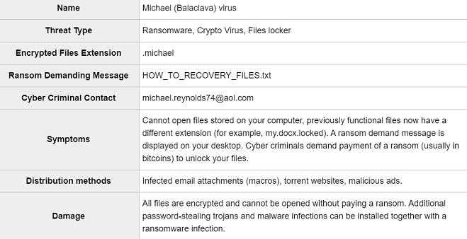 cómo eliminar el ransomware pasamontañas michael