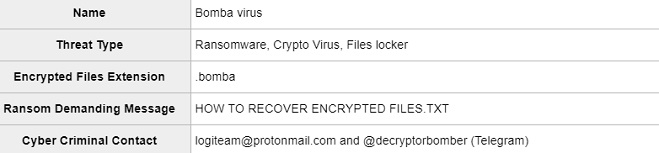 how to remove bomba ransomware