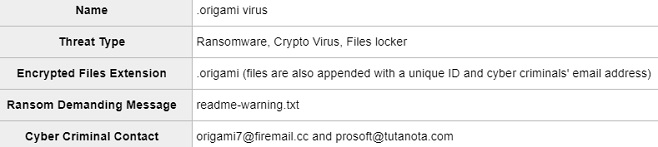 how to remove origami ransomware