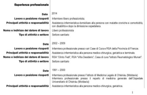 CV na Itália
